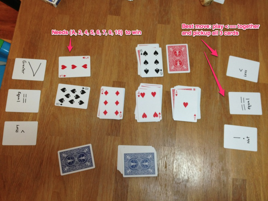 Player on the right should play > and == operation cards in tandem to pick up all three play cards.